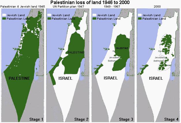 palæstina historie